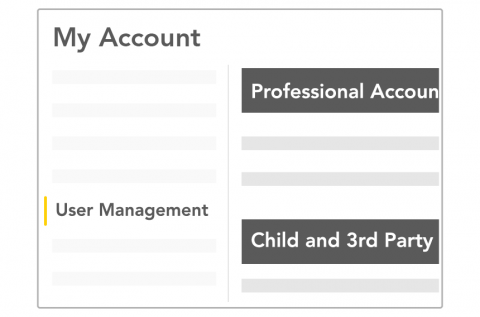 Manage your account settings in the My Account section of the OFW website.
